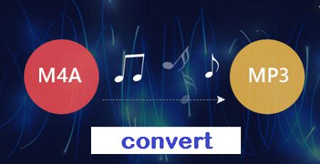Convert M4A to MP3