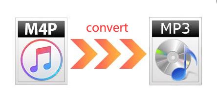 M4P in MP3 konvertieren