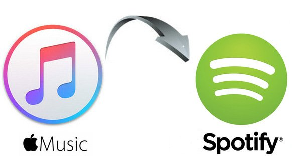 How to Transfer Apple Music to Spotify