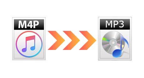 將M4P轉換為MP3