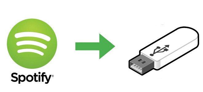 Cómo poner música en la unidad USB para el automóvil