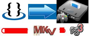 Convert MKV to PS3