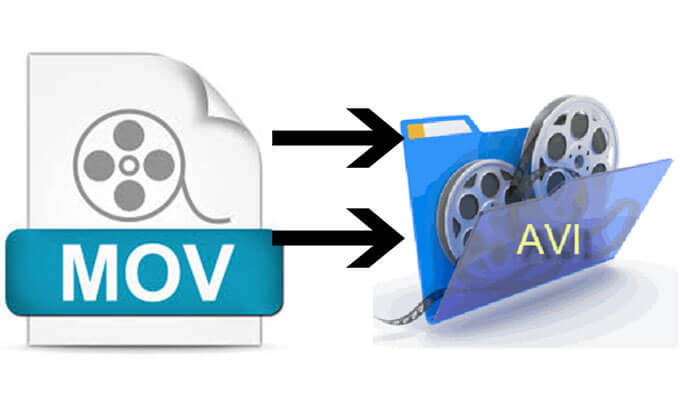 MOV轉AVI轉換器